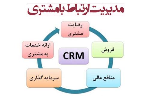 مدیریت روابط مشتری