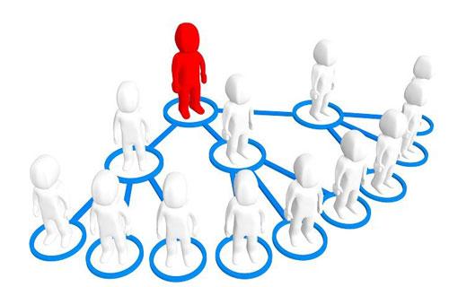 ۱۶ گام موفقیت بازاریابی شبکه ای2